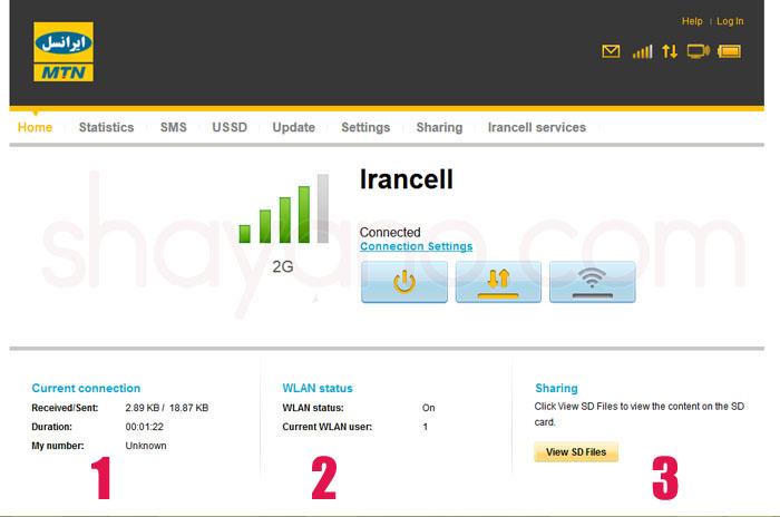سربرگ Home در پنل تنظیمات مودم های 4G و LTE ایرانسل