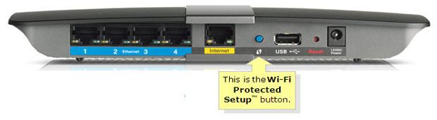تکنولوژی WPS در مودم های وای فای